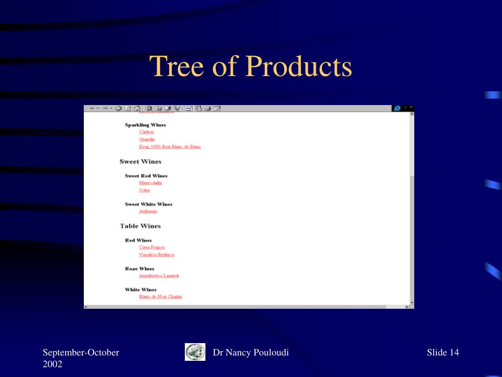 Tree of Products