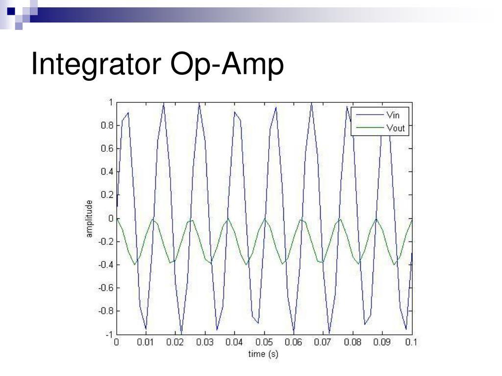 Integrator Op-Amp