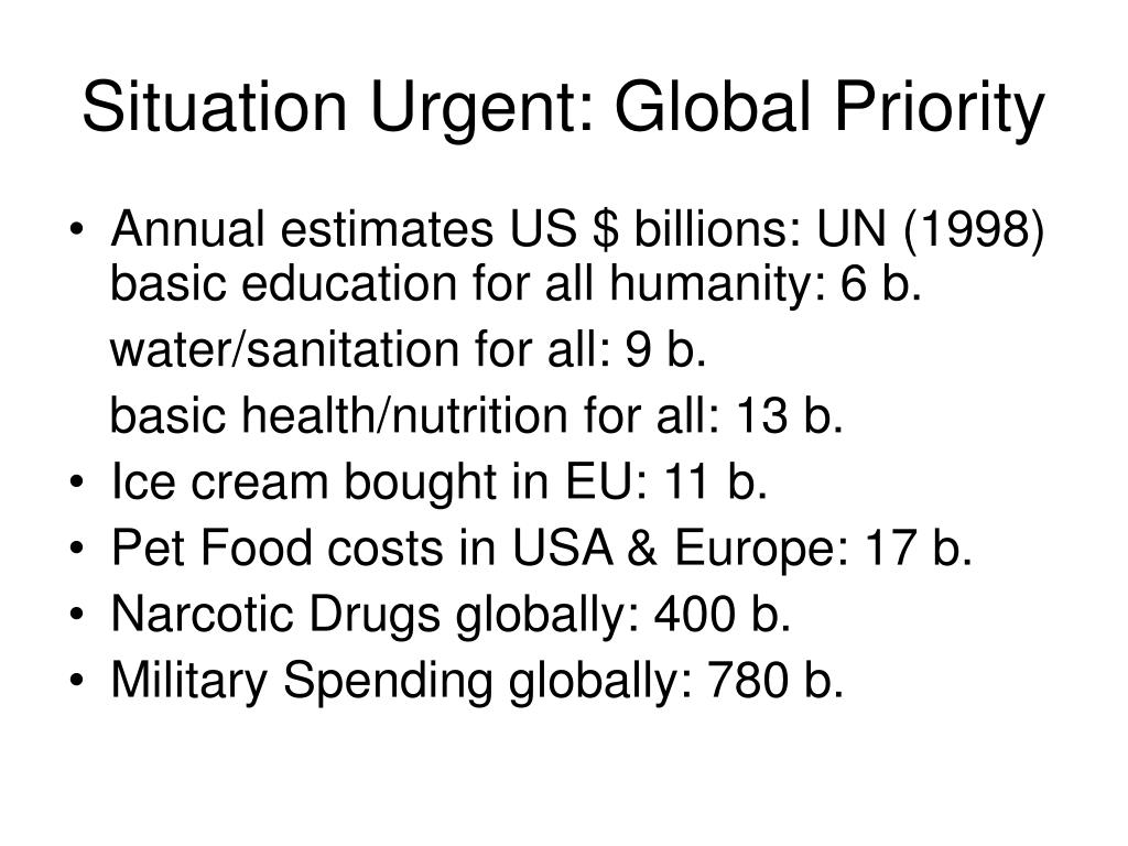 Situation Urgent: Global Priority