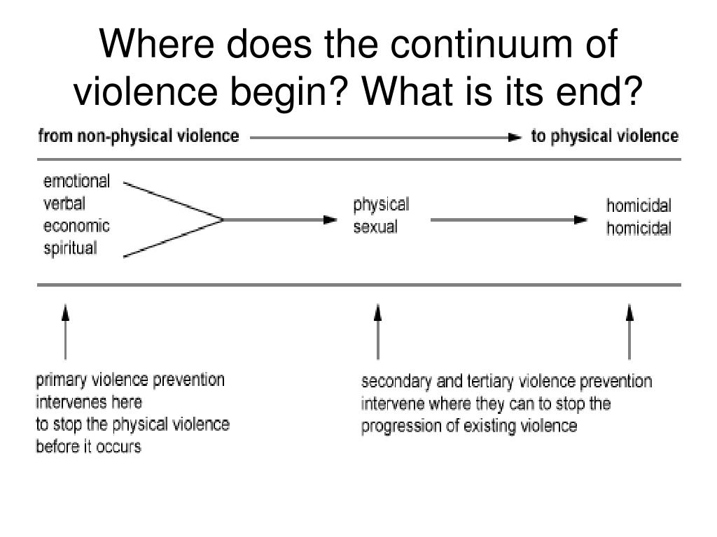 Where does the continuum of violence begin? What is its end?