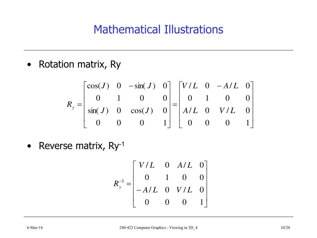 Mathematical Illustrations