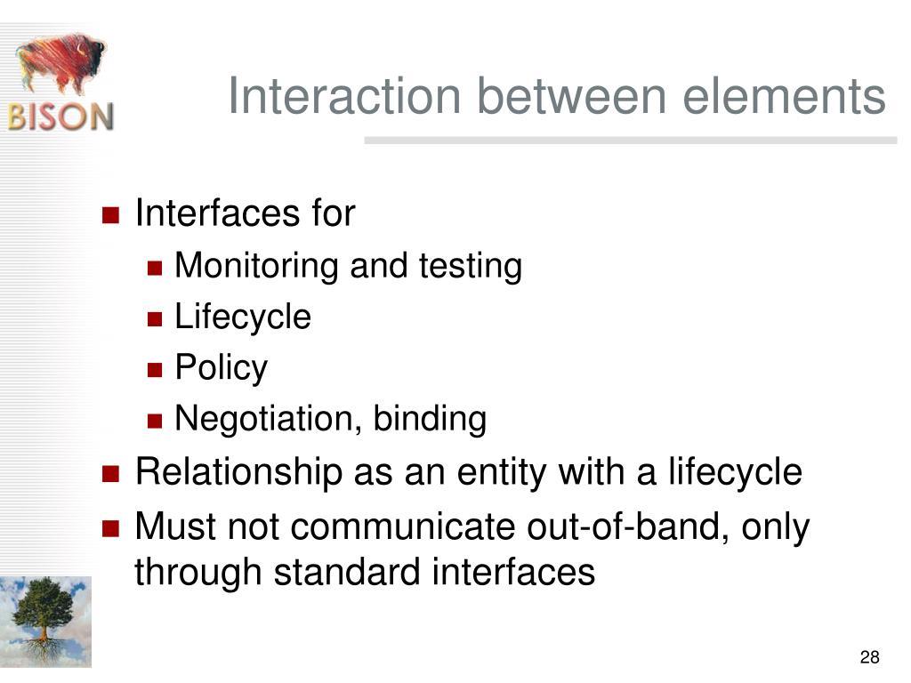 Interaction between elements