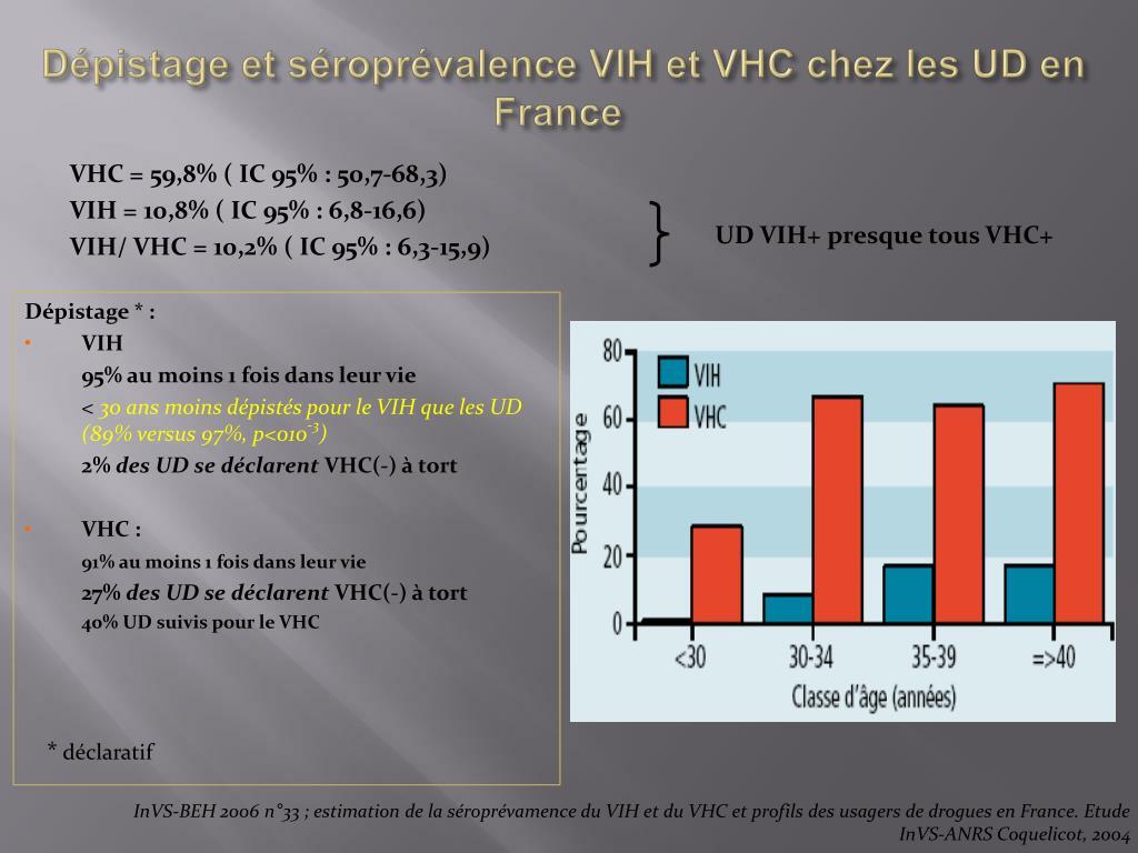 UD VIH+ presque tous VHC+