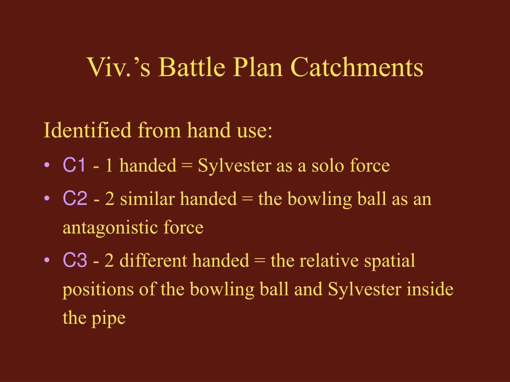 Viv.'s Battle Plan Catchments