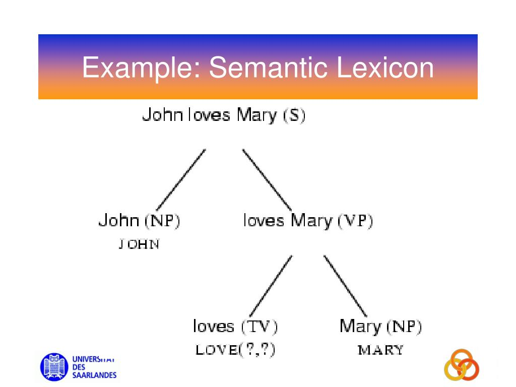 Example: Semantic Lexicon