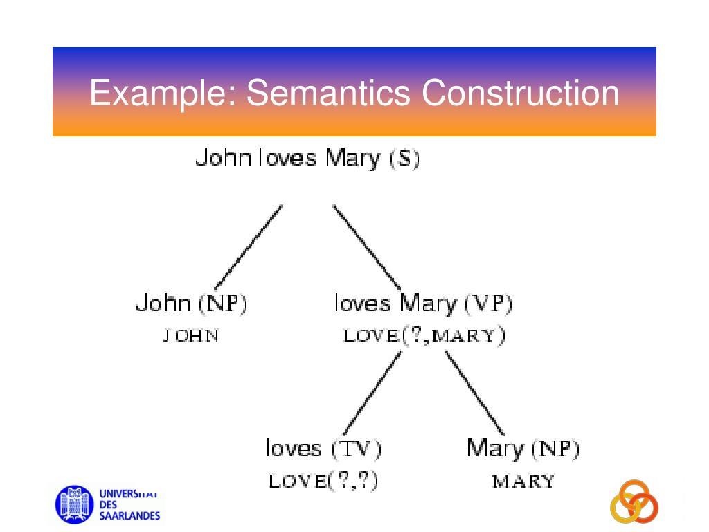 Example: Semantics Construction