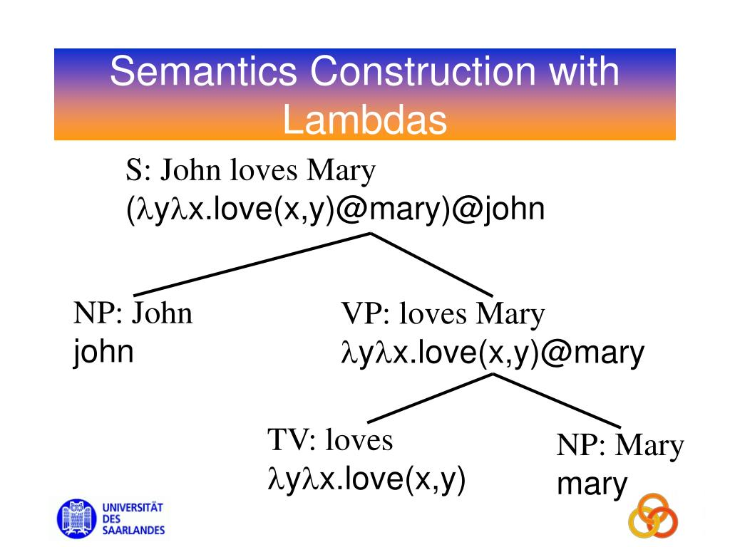 Semantics Construction with Lambdas