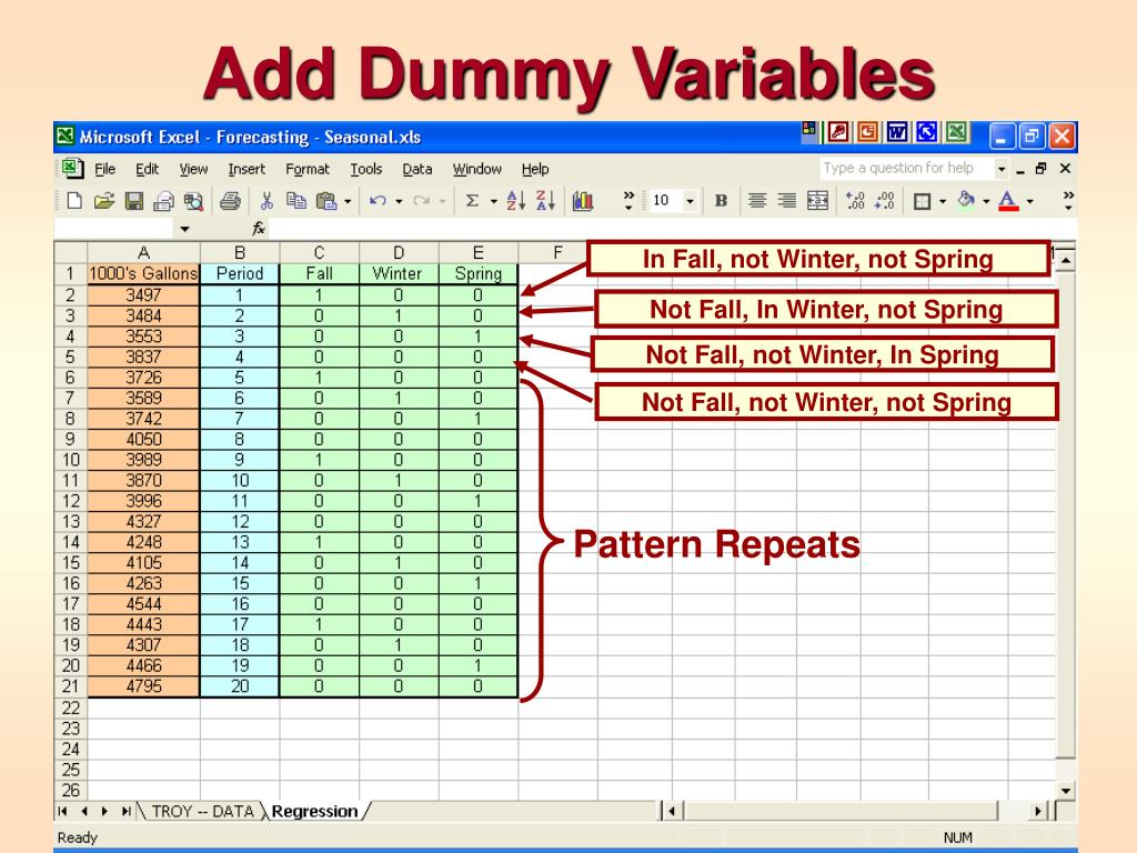 dummy variables The solution is to use dummy variables - variables with only two values, zero and  one it does make sense to create a variable called republican and interpret.