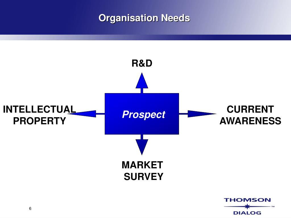 Organisation Needs