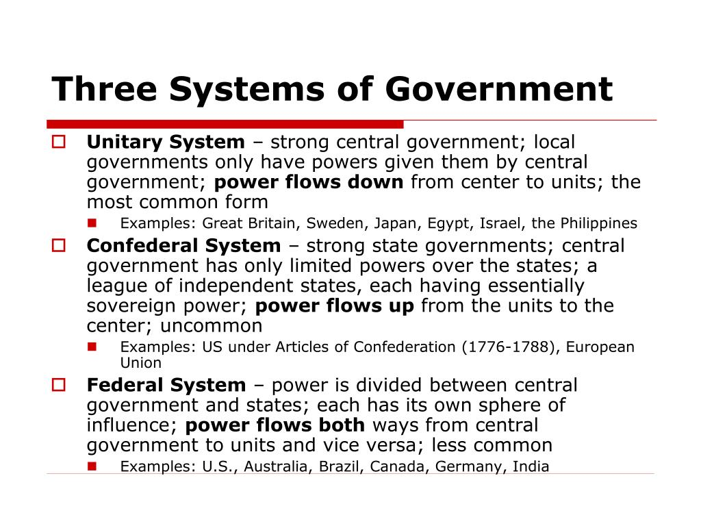 Three Systems of Government