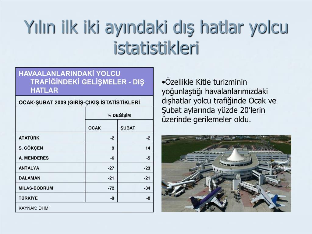 Yılın ilk iki ayındaki dış hatlar yolcu istatistikleri