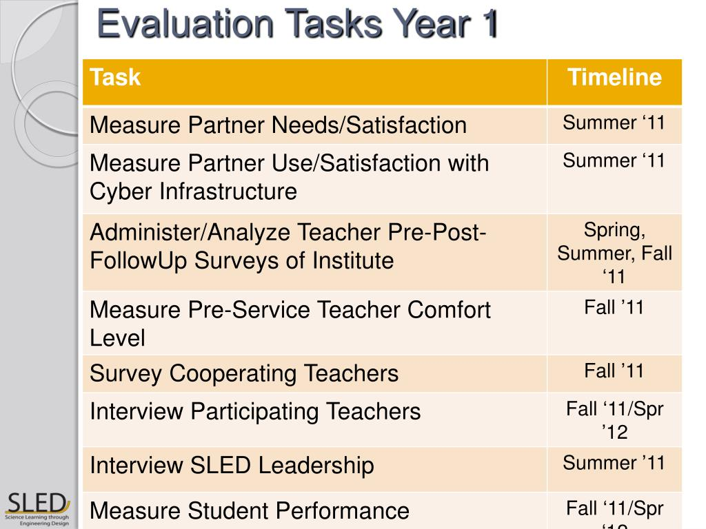 Evaluation Tasks Year 1