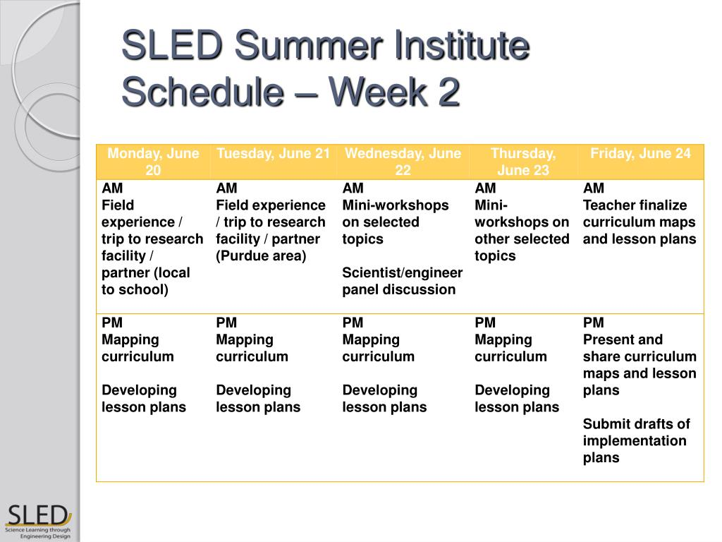 SLED Summer Institute