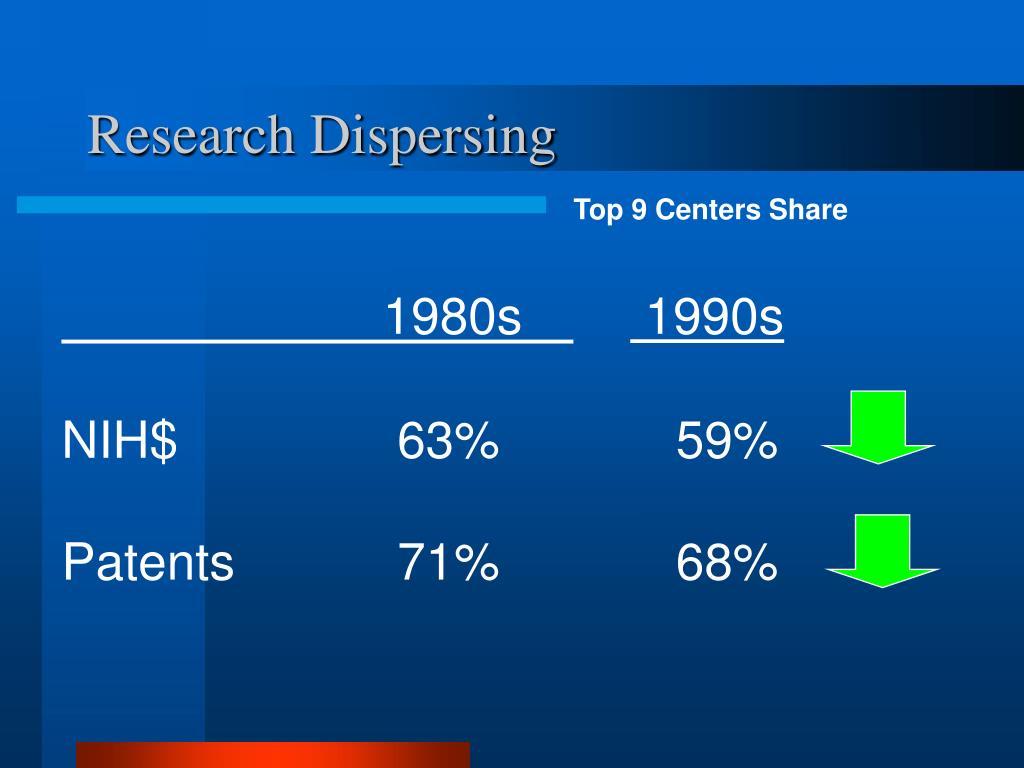 Research Dispersing