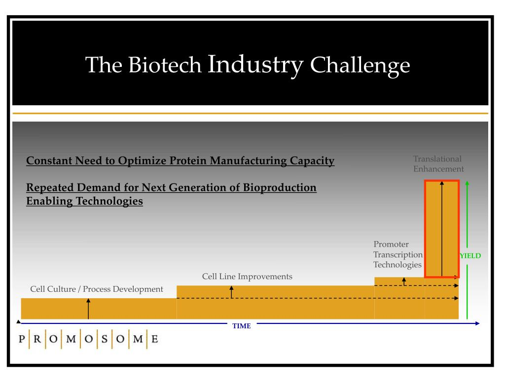 The Biotech