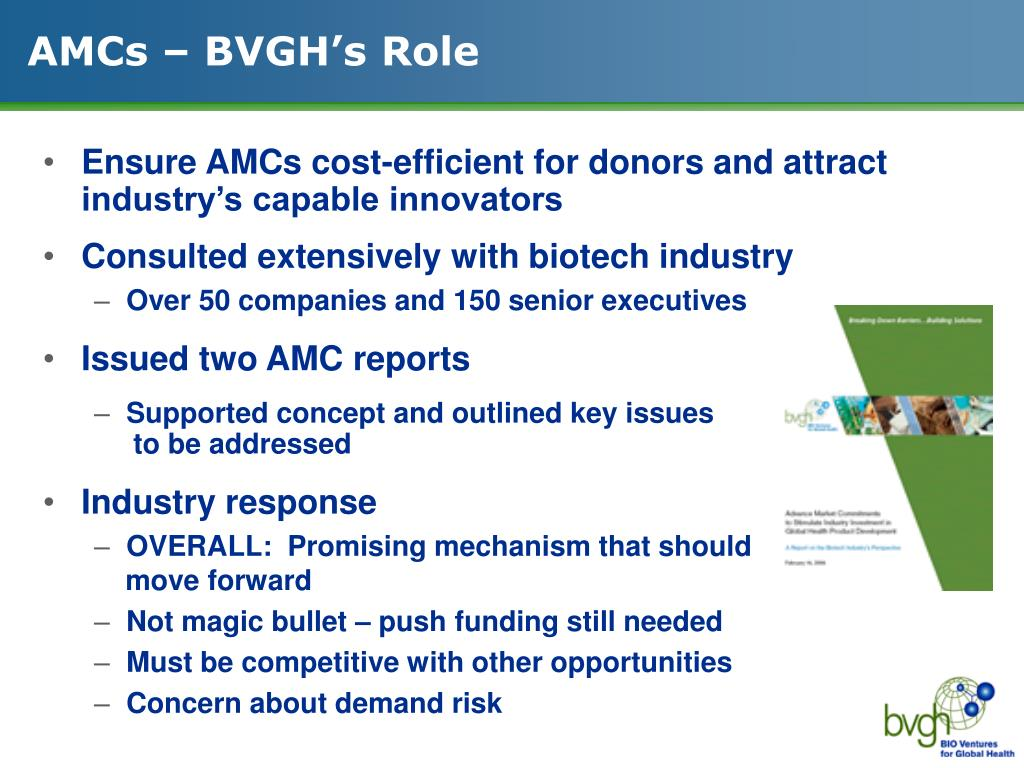 AMCs – BVGH's Role