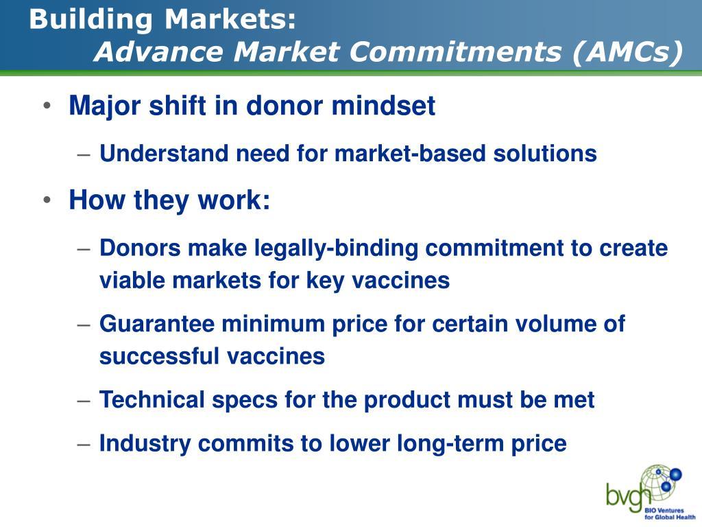 Building Markets: