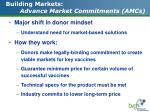 building markets advance market commitments amcs