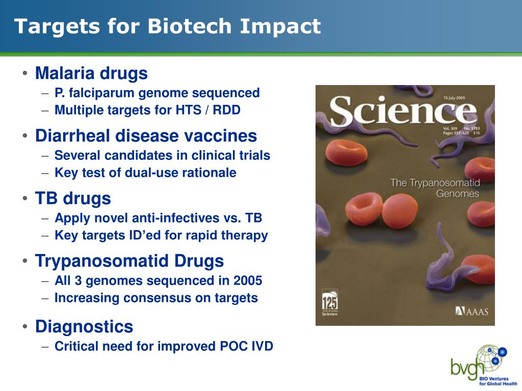 Targets for Biotech Impact