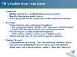 tb vaccine business case