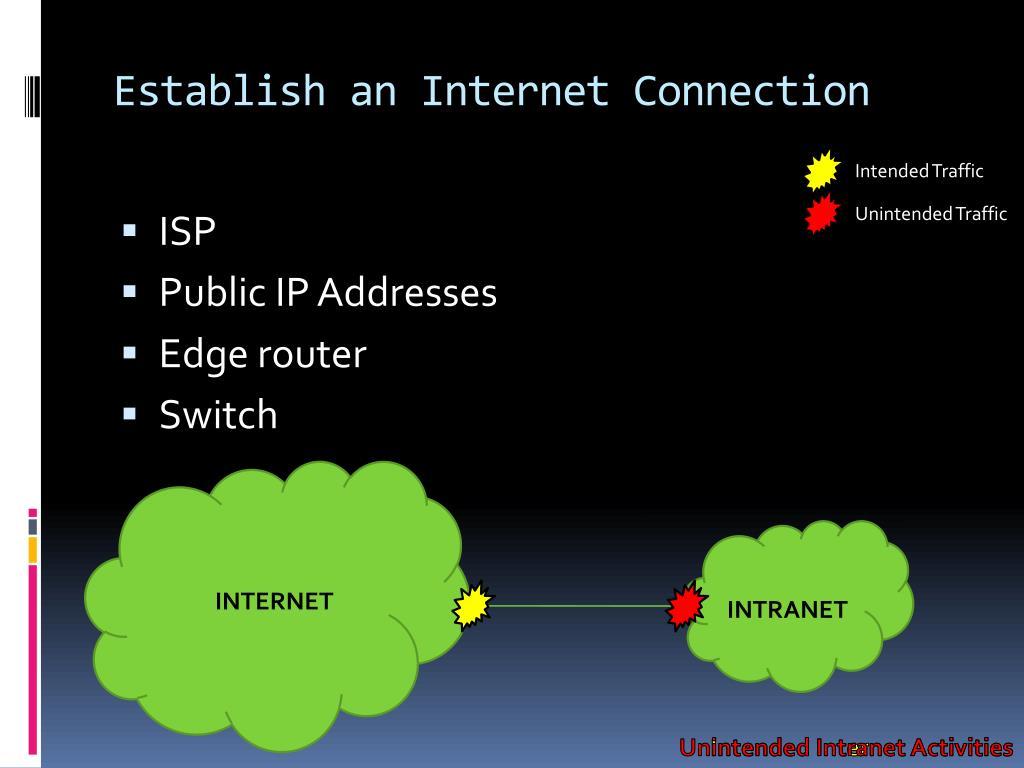 Establish an Internet Connection