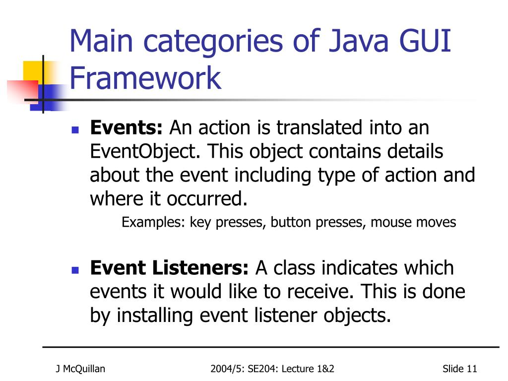 Main categories of Java GUI