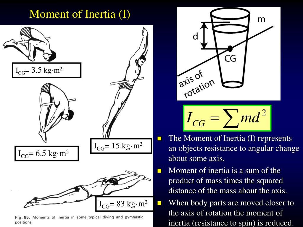 Moment of Inertia (I)
