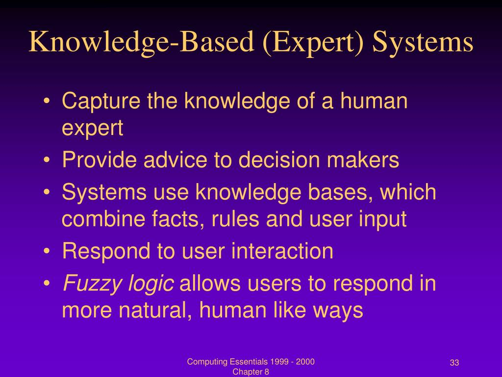 Knowledge-Based (Expert) Systems