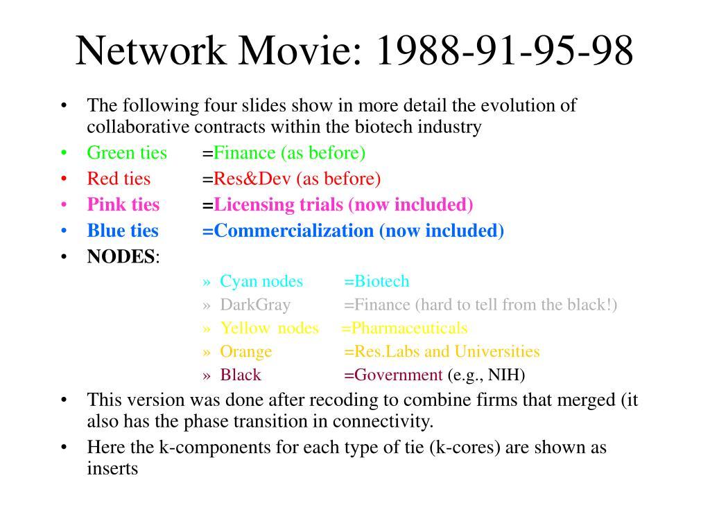 Network Movie: 1988-91-95-98