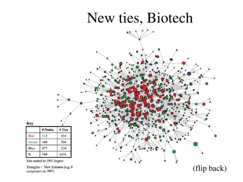 New ties, Biotech