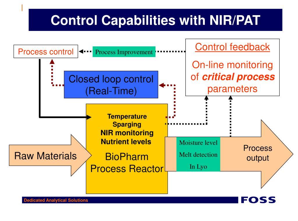 Control Capabilities with NIR/PAT