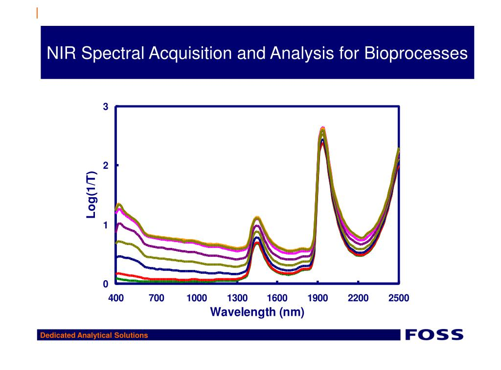 NIR Spectral Acquisition and Analysis for Bioprocesses
