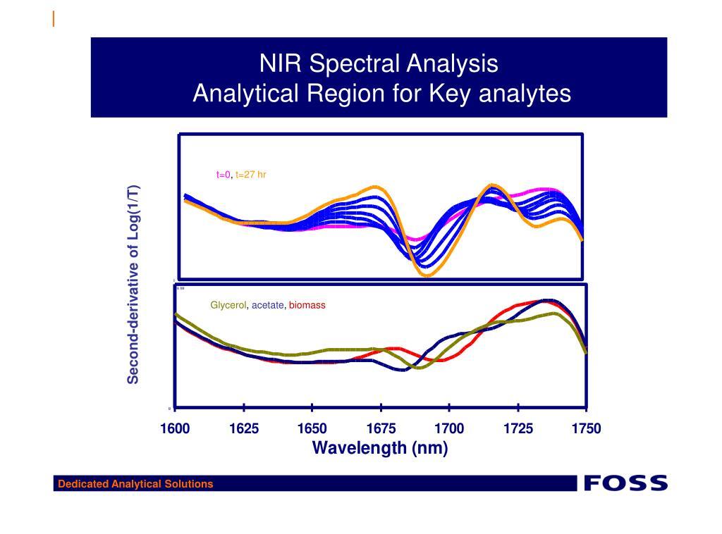 NIR Spectral Analysis
