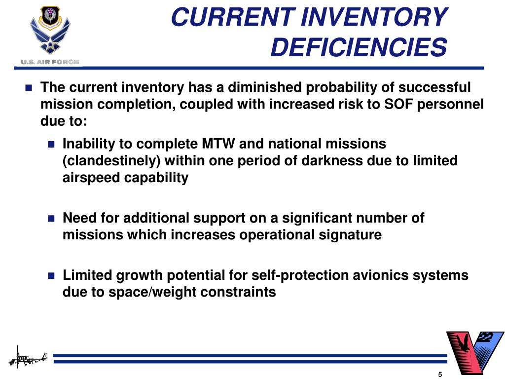 CURRENT INVENTORY DEFICIENCIES