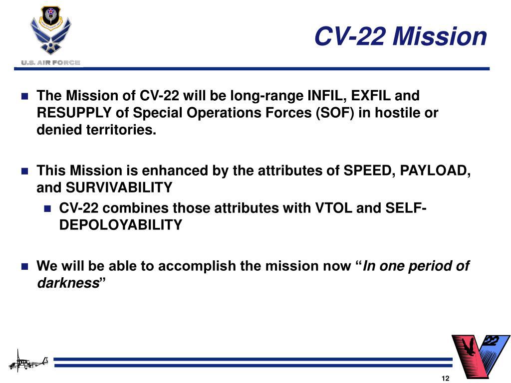 CV-22 Mission