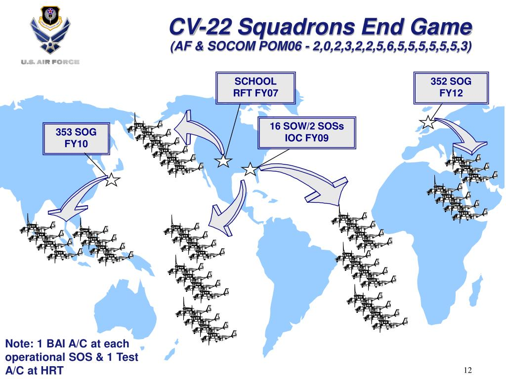 CV-22 Squadrons End Game