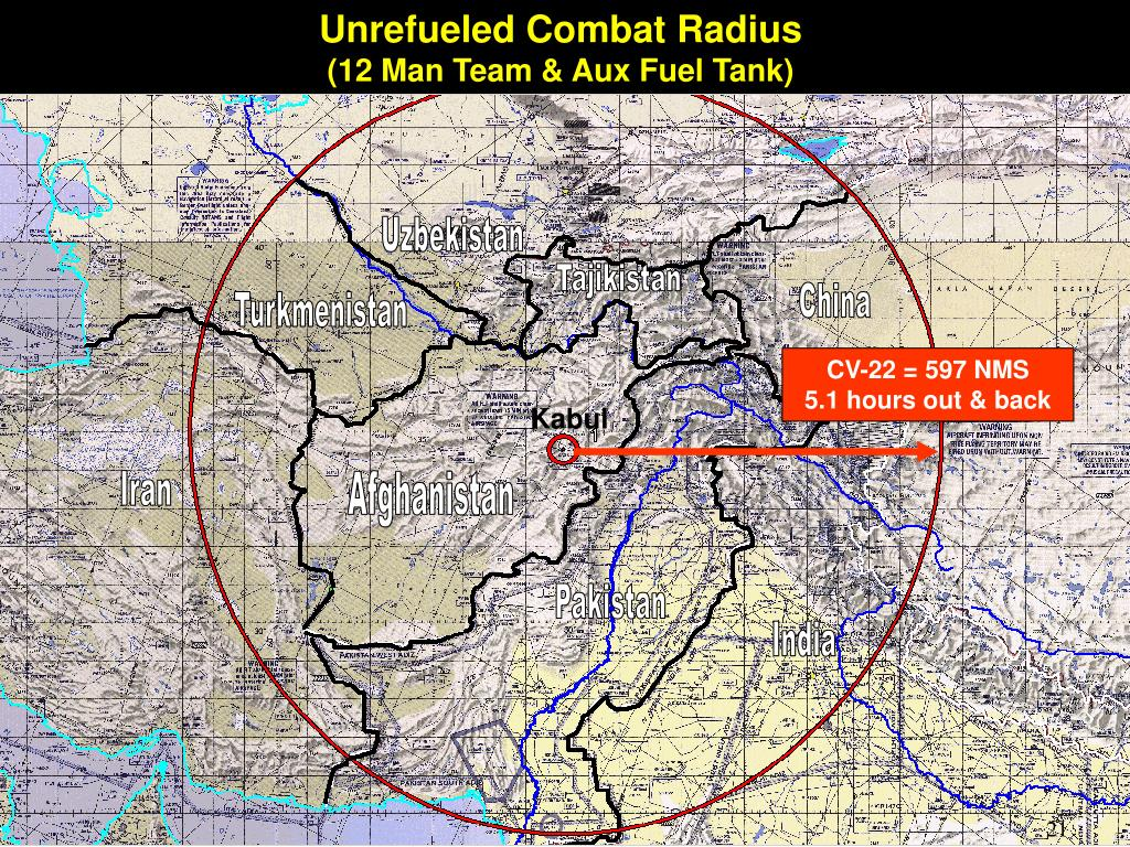 Unrefueled Combat Radius