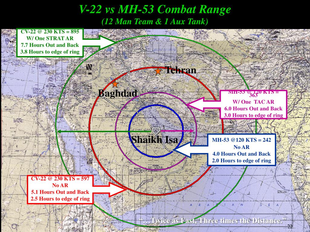 V-22 vs MH-53 Combat Range