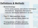 definitions methods