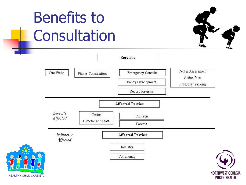 Benefits to Consultation