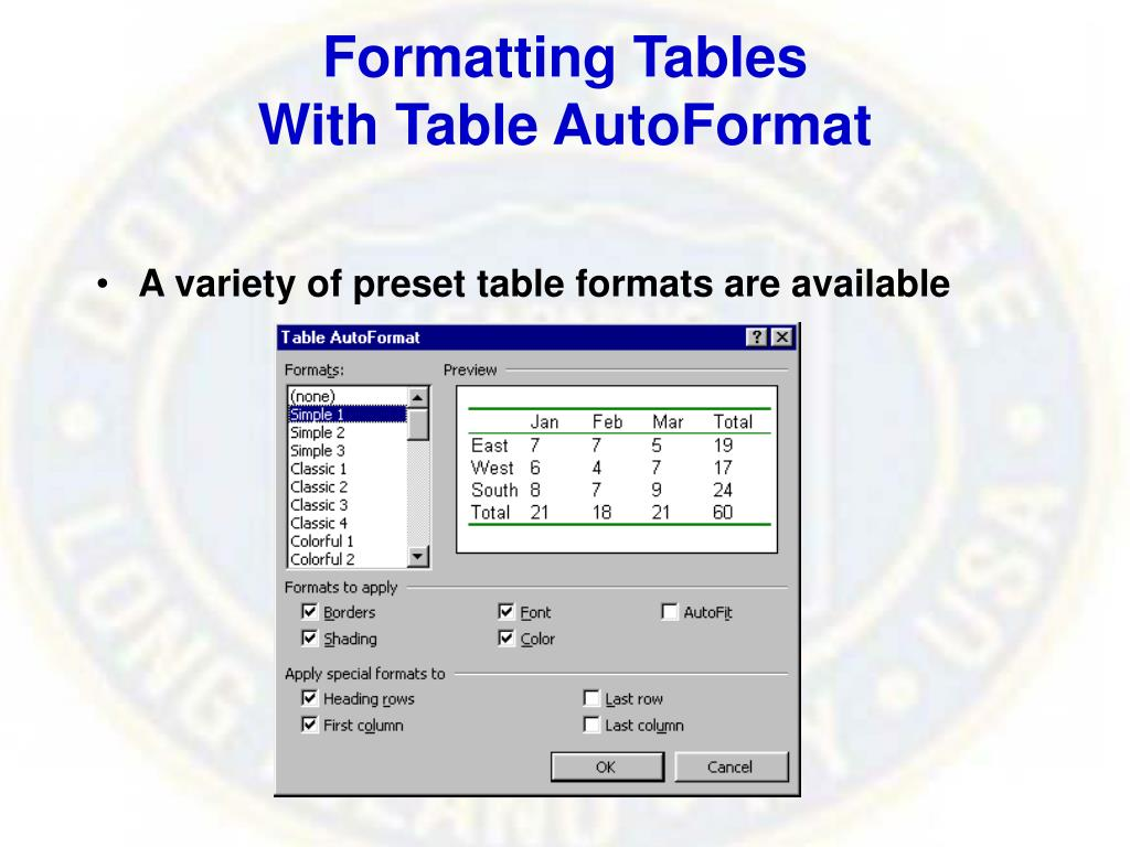 Formatting Tables