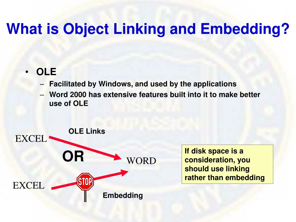 What is Object Linking and Embedding?