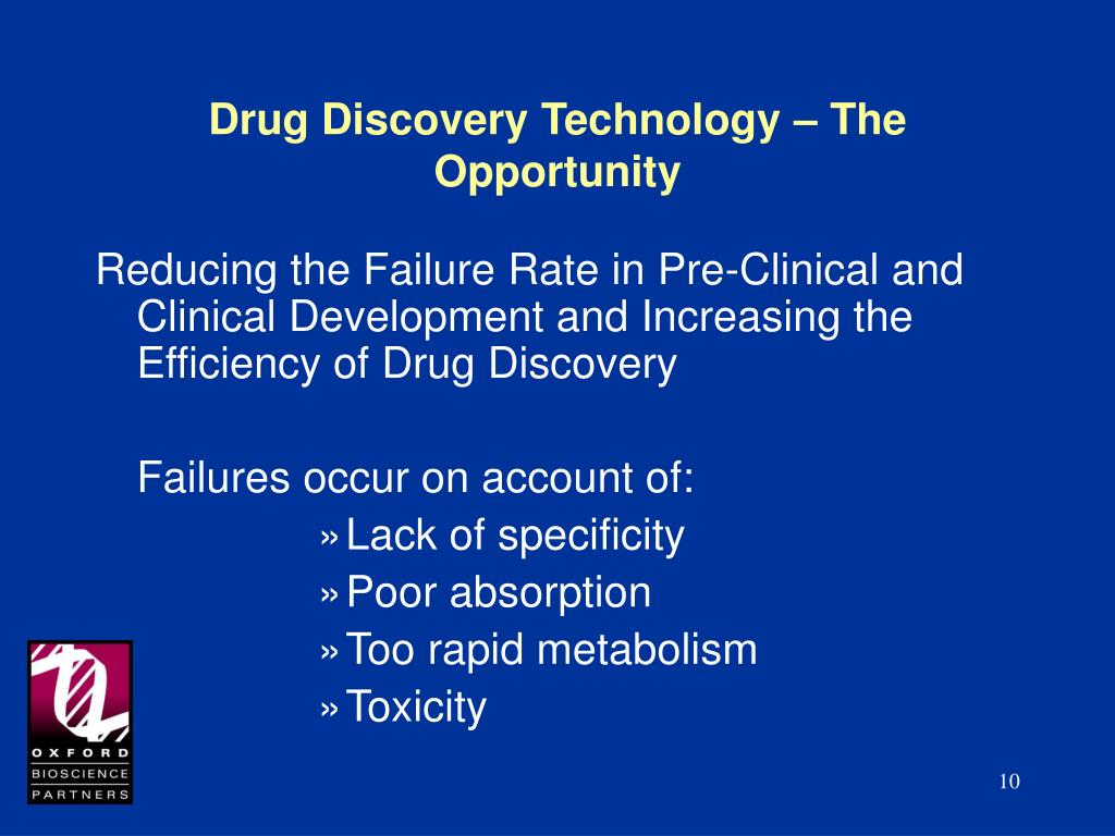 Drug Discovery Technology – The Opportunity