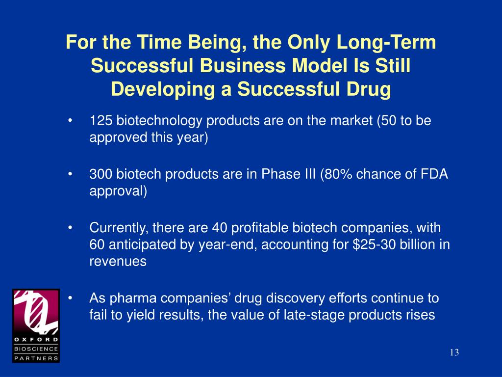 For the Time Being, the Only Long-Term Successful Business Model Is Still Developing a Successful Drug