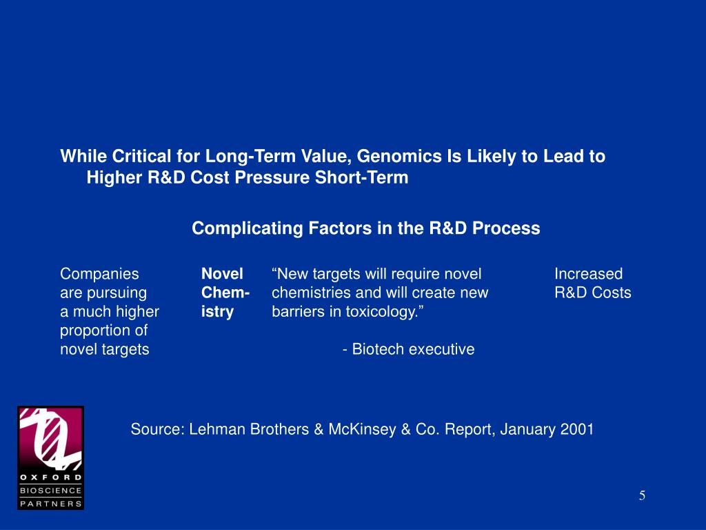 While Critical for Long-Term Value, Genomics Is Likely to Lead to Higher R&D Cost Pressure Short-Term