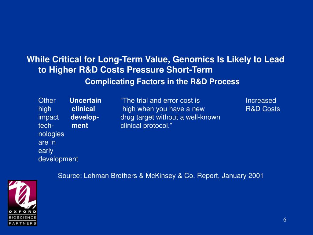 While Critical for Long-Term Value, Genomics Is Likely to Lead to Higher R&D Costs Pressure Short-Term
