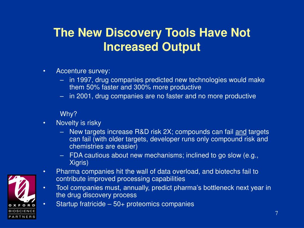 The New Discovery Tools Have Not Increased Output