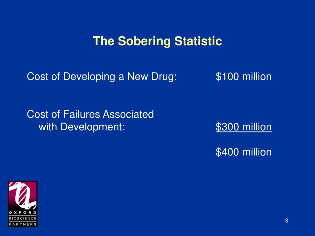 The Sobering Statistic
