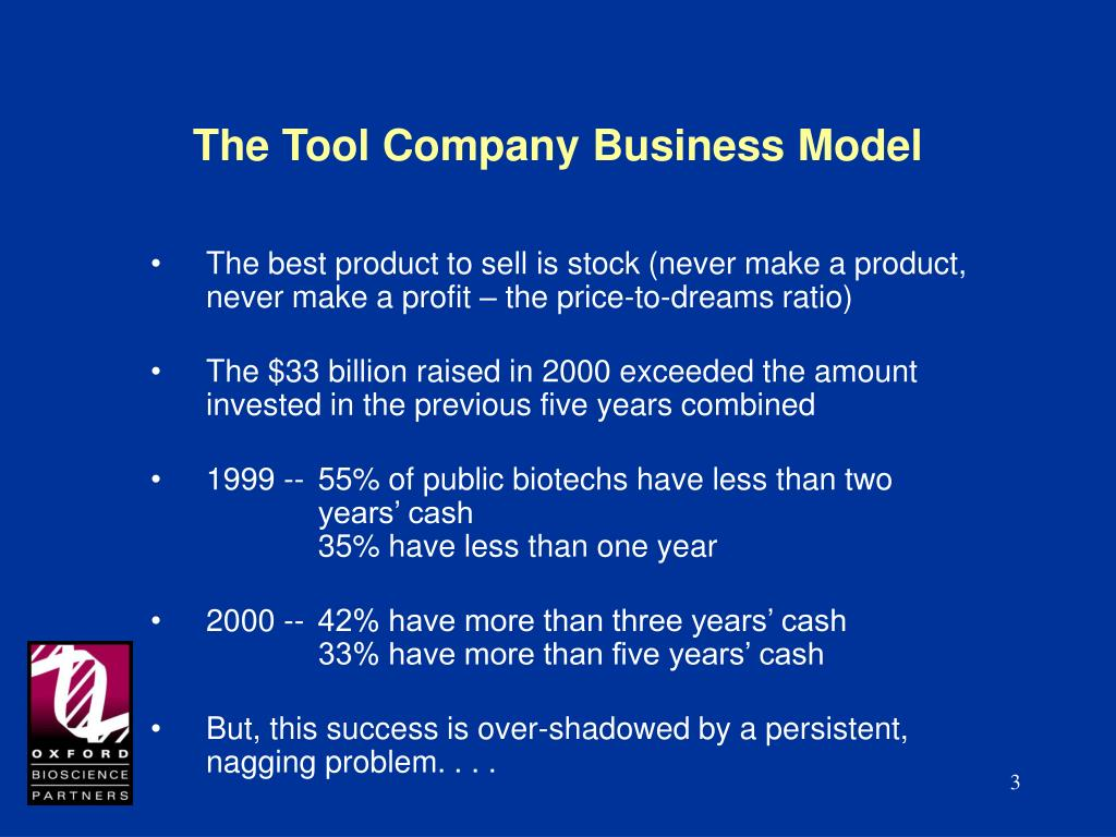 The Tool Company Business Model