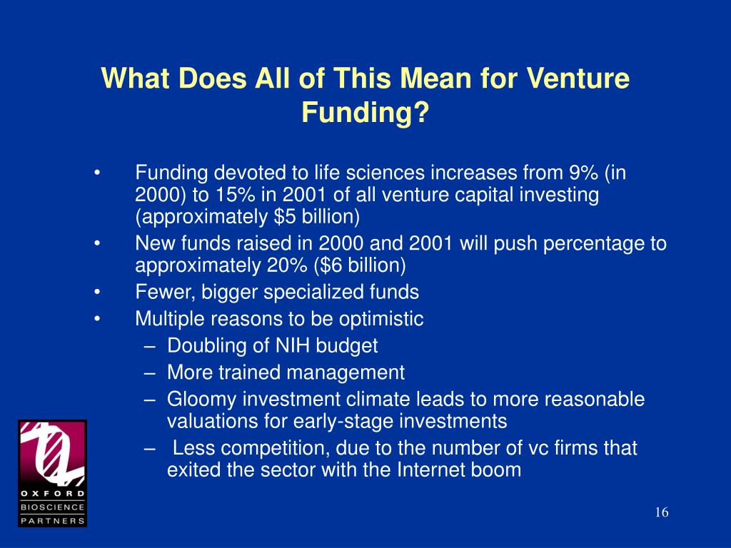 What Does All of This Mean for Venture Funding?